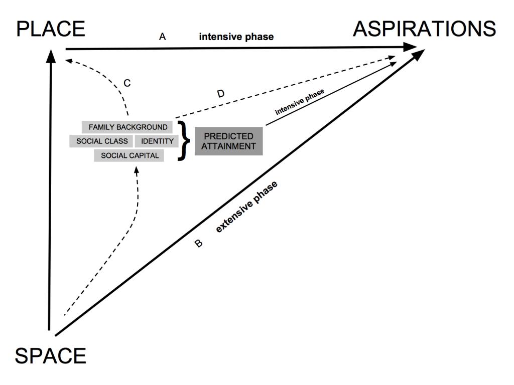 phd-framework-1